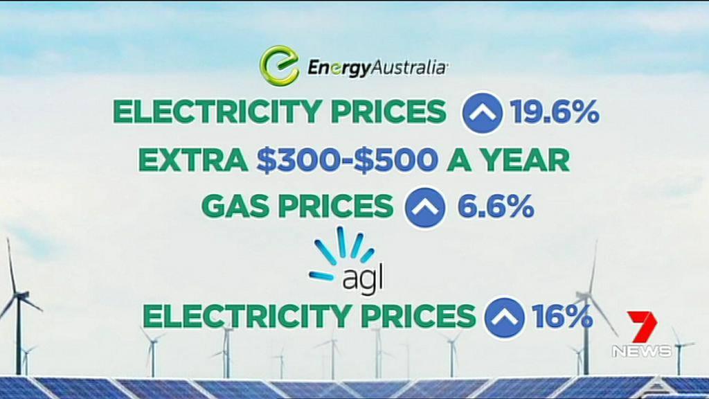 Theo Energy Australia, giá điện sẽ tăng gần 20% mỗi năm tại NSW